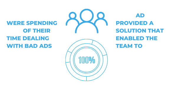 CleanAD solution for bad ads