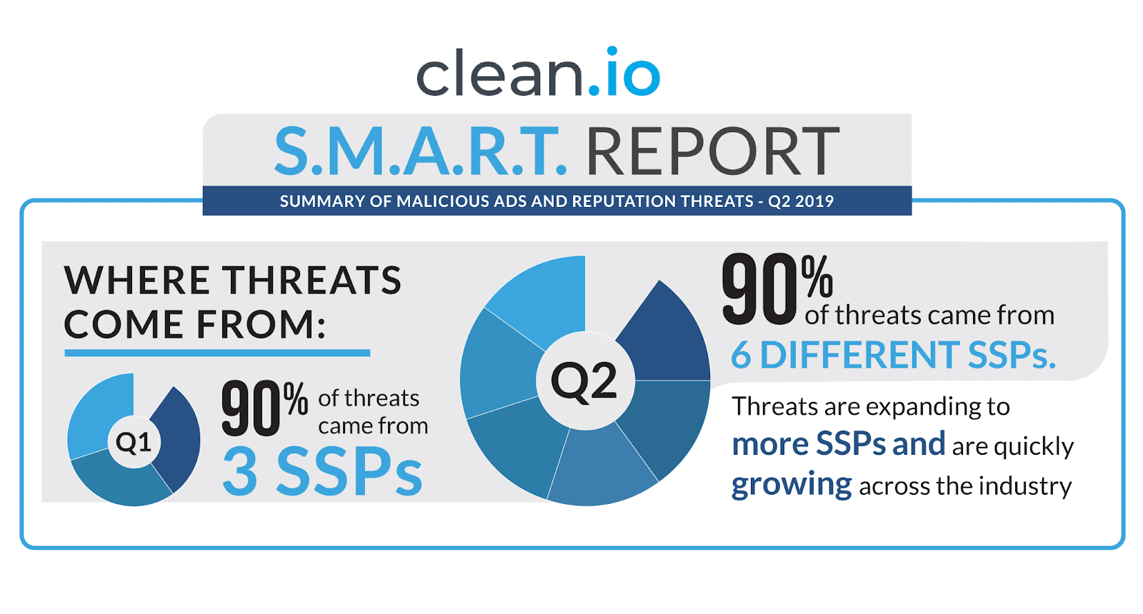 infographic-threat-source-snapshot