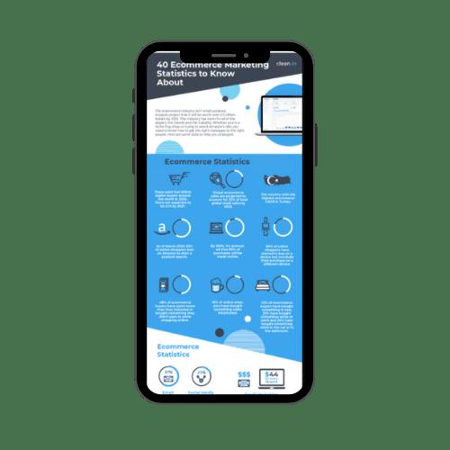 ecommerce marketing infographic on phone