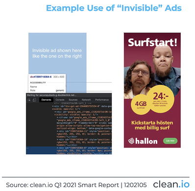 Invisible Ads Example