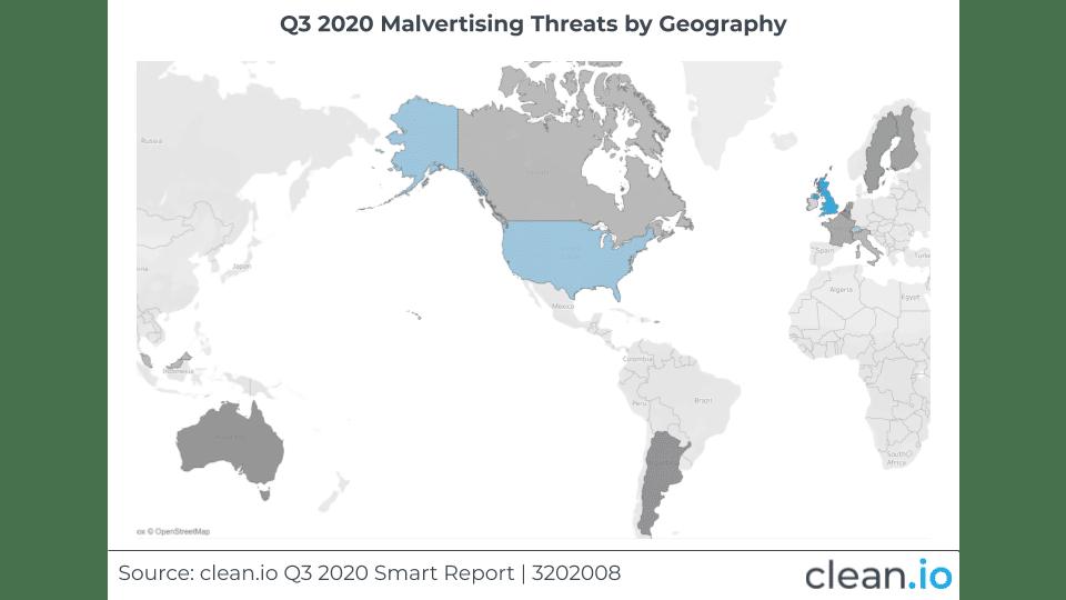 Q3-2020 Smart Report Q3202009