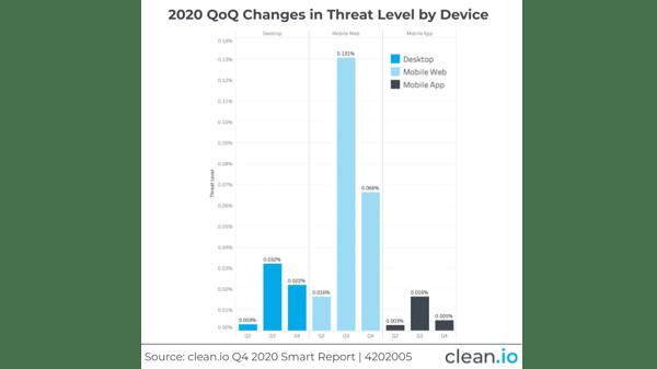 Q4202005-device-qoq-comparison