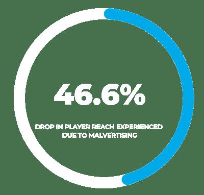player reach stat (3)-1