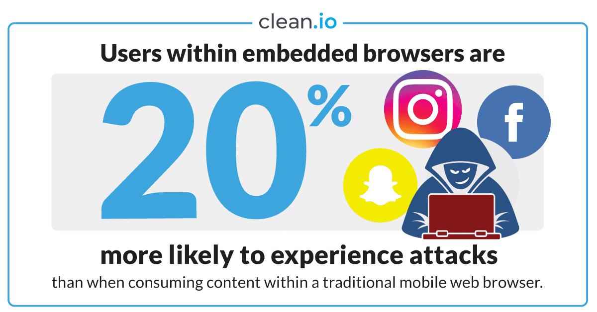 q4-2019-browser-attacks
