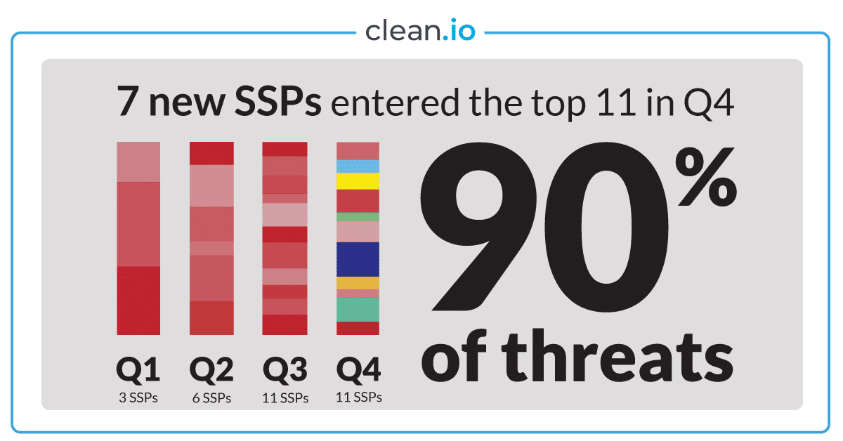 q4-2019-ssps-1