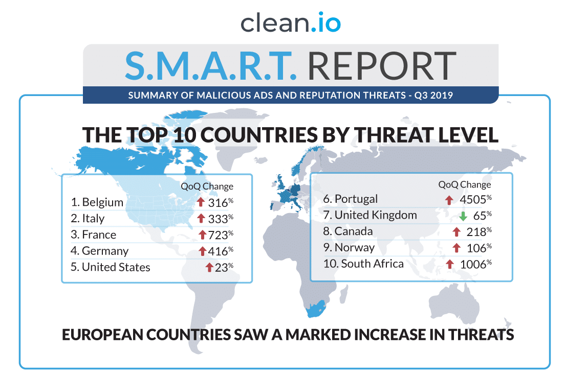 top-countries-threat level