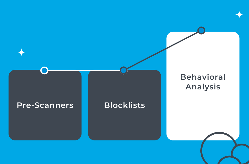 The Most Effective Approach to Stop Malvertising: Using Behavioral Analysis to Improve Advertising Security