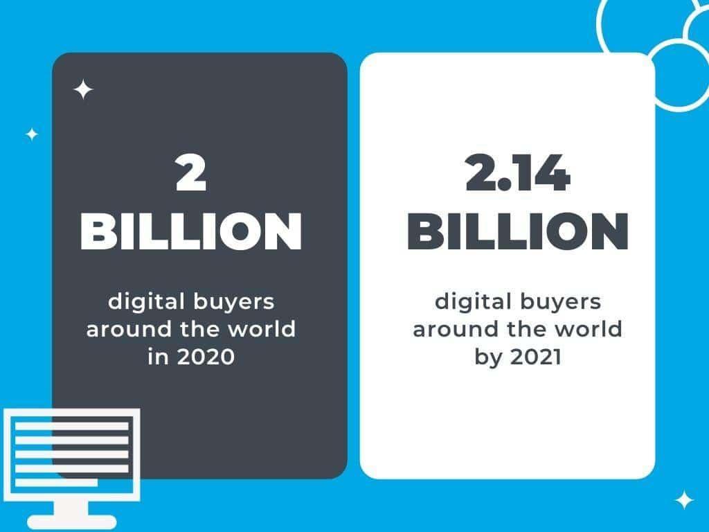 ecommerce marketing statistics