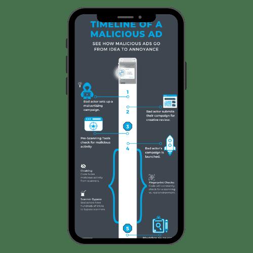 infographic on phone